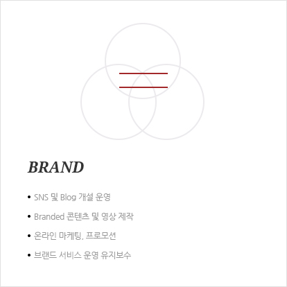 business_brand